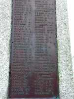 Name of Louisa Parry on Holyhead War Memorial